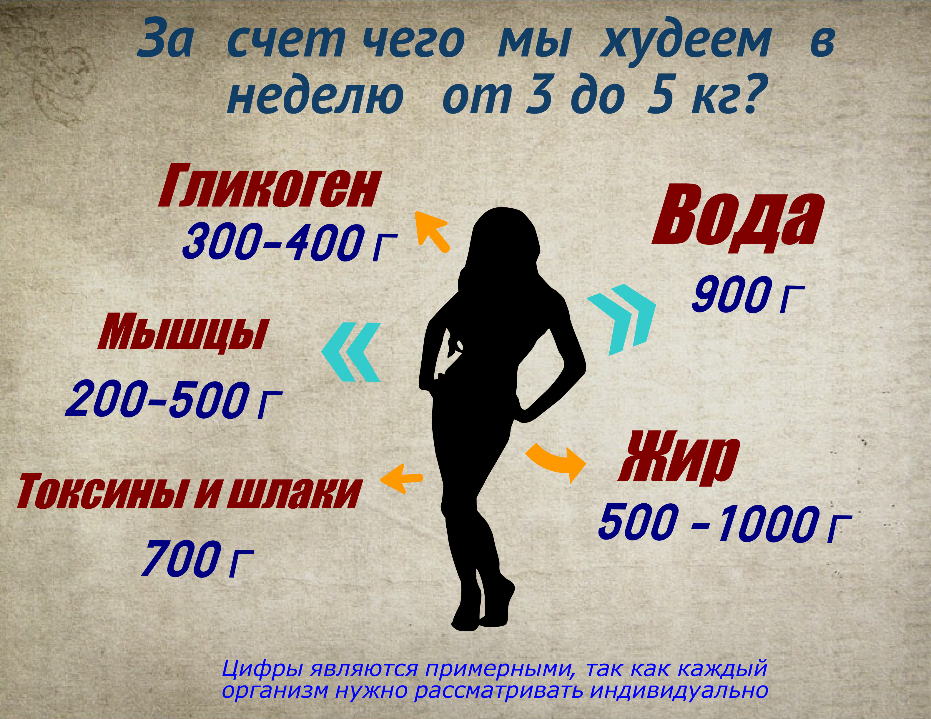 kak-bystro-pohudet-na-5-kg2019-02-11
