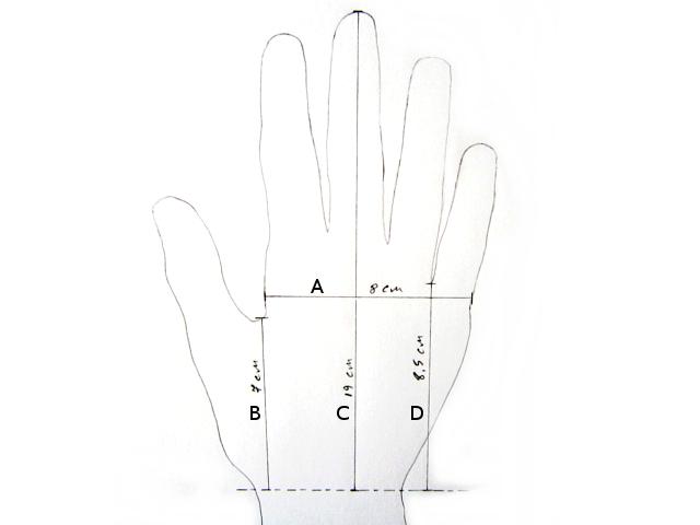 Измерение руки для вязания перчатки