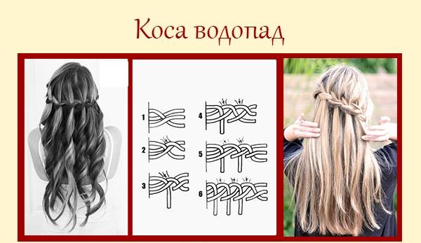 Схема лпетения косы водопад