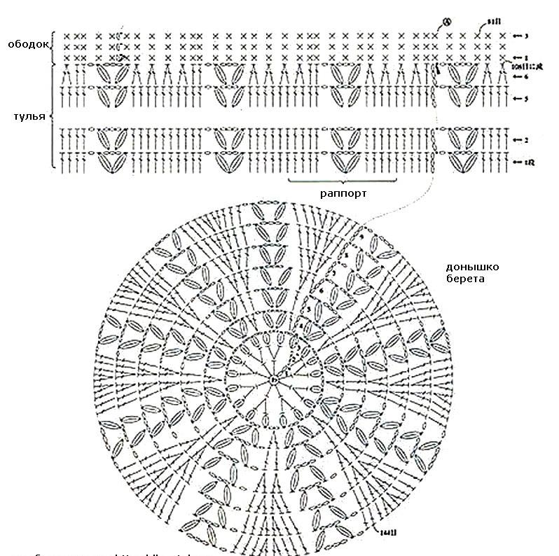 Схема вязания крючком берета