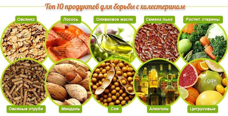 Топ-10 продуктов для борьбы с холестерином