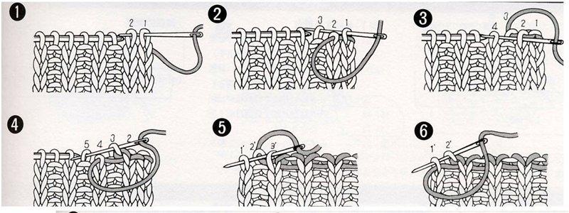Как закрепить петли