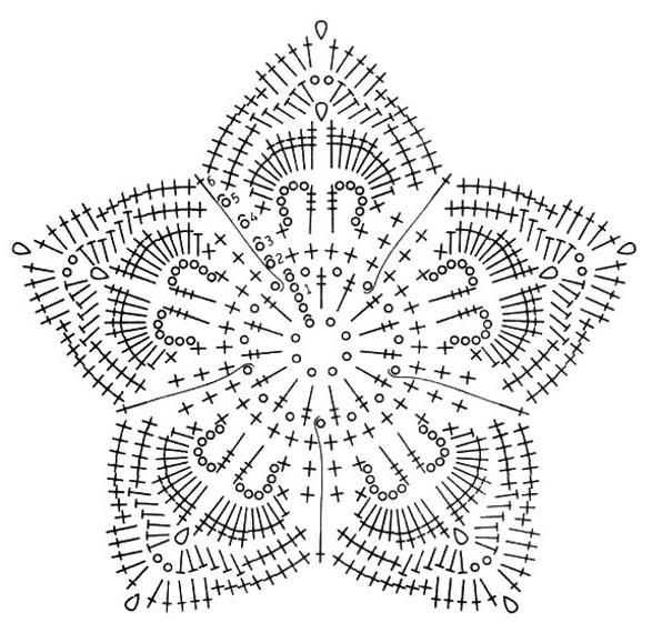 Схемы вязание крючком цветы