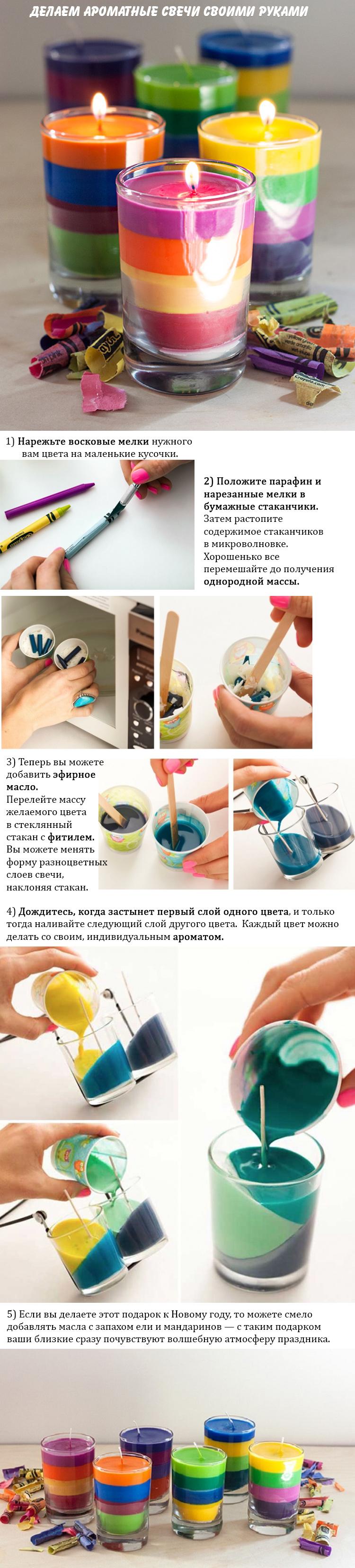 luchshie-ukrasheniya-na-novyy-2016-god-samye-zhelannye-podarki2019-02-11