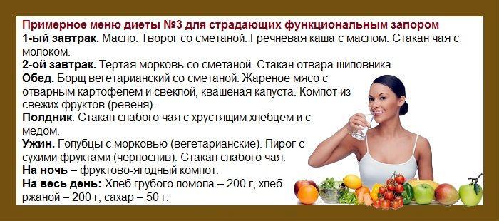 osobennosti-pravilnogo-pitaniya-pri-zaporah-u-vzroslyh2019-02-13