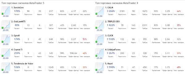 rynok-foreks-i-krasivye-zuby2019-02-13
