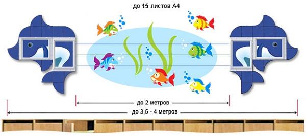 stendy-dlya-detskogo-sada-svoimi-rukami2019-02-13